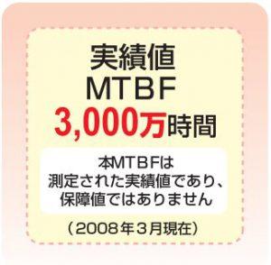 mtbf_nonstophdd